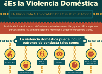 Violencia doméstica: un problema de todos